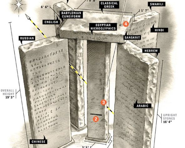 GEORGIA GUIDESTONES IL MONUMENTO DELL'APOCALISSE
