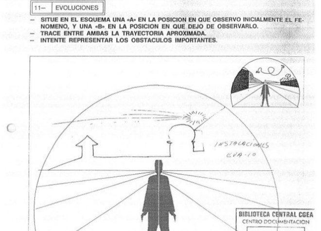 SPAGNA PUBBLICATI X-FILES UFO 1962 AL 1995