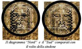 VOLTO DI CRISTO IN UN CROOP CIRCLE  volto_sindone_crop_5ago10.pdf